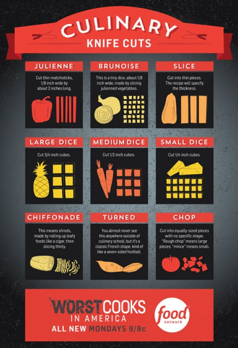 fnd_Culinary-Knife-Cuts-Infographic_s616x902